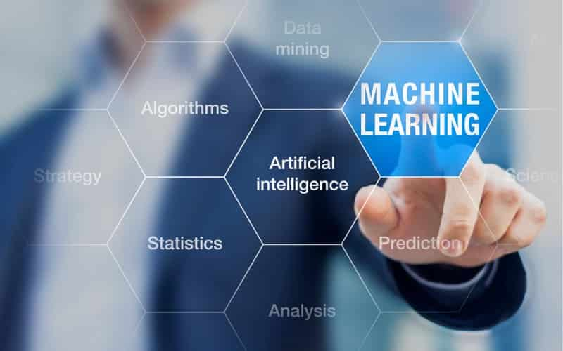 Machine Learning What Is It And How Does It Solve Business Problems